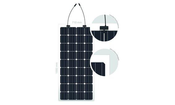 Solarglas Modul PS-175 Mono