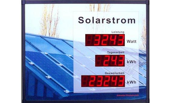 Schneider Grossanzeige PV3-LED, Innenbereich