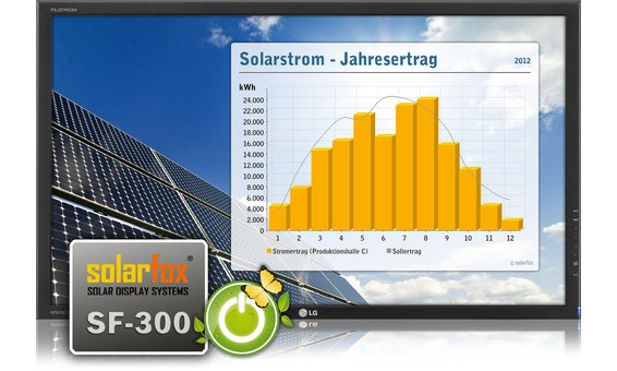 Solarfox SF-300 75' (191 cm)