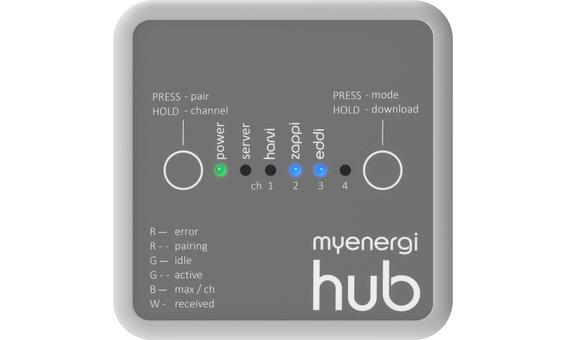 myenergi hub Connexion WEB